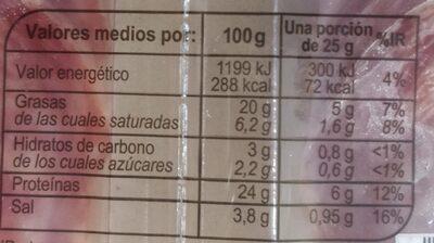Salchichon De Pavo Extra - Información nutricional - es