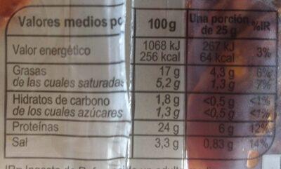 Chorizo de pavo extra - Informations nutritionnelles - es