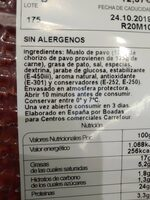 Chorizo de pavo extra - Ingrédients - es