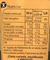 Crema de Calabaza - Nutrition facts