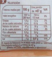 Pan pita integral - Valori nutrizionali - es