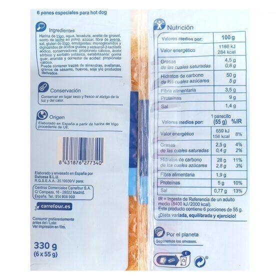 Pan hot dog - Valori nutrizionali - es