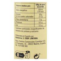 Aceitunas negras manzanilla cacereña - Informations nutritionnelles - es