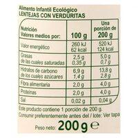 Tarrito lentejas verduras - Informations nutritionnelles - es