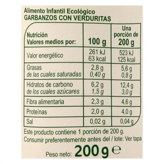Tarrito garbanzos verduras - Informations nutritionnelles - es