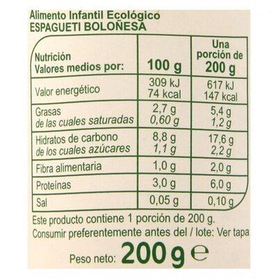 Tarrito espaguetis boloñesa - Informations nutritionnelles - es