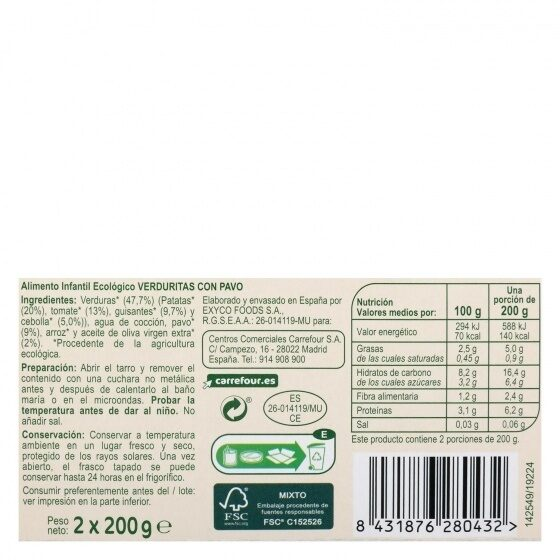 Tarrito verduras pavo - Informations nutritionnelles - es