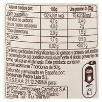 Pulpa de tomate - Informations nutritionnelles - es