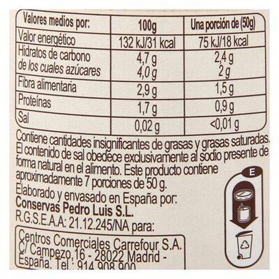 Pulpa de tomate - Informations nutritionnelles