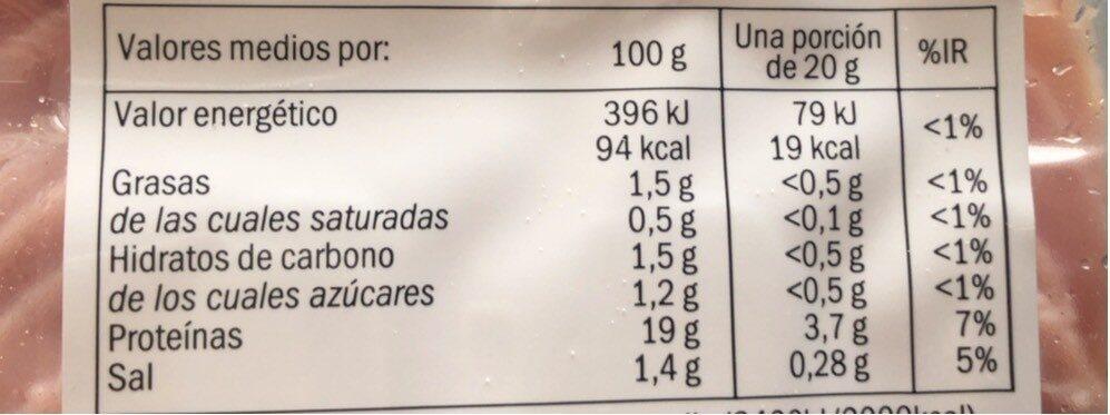 Jamón Cocido Extra Red Sal - Informació nutricional - es