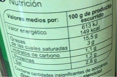 Aceitunas R/Jalapeño - Informació nutricional - es