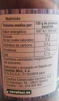 Aceitunas Negras Kalamata - Informació nutricional - es
