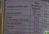 Aceitunas S/Hueso Negra Cac. Lata - Informació nutricional - es
