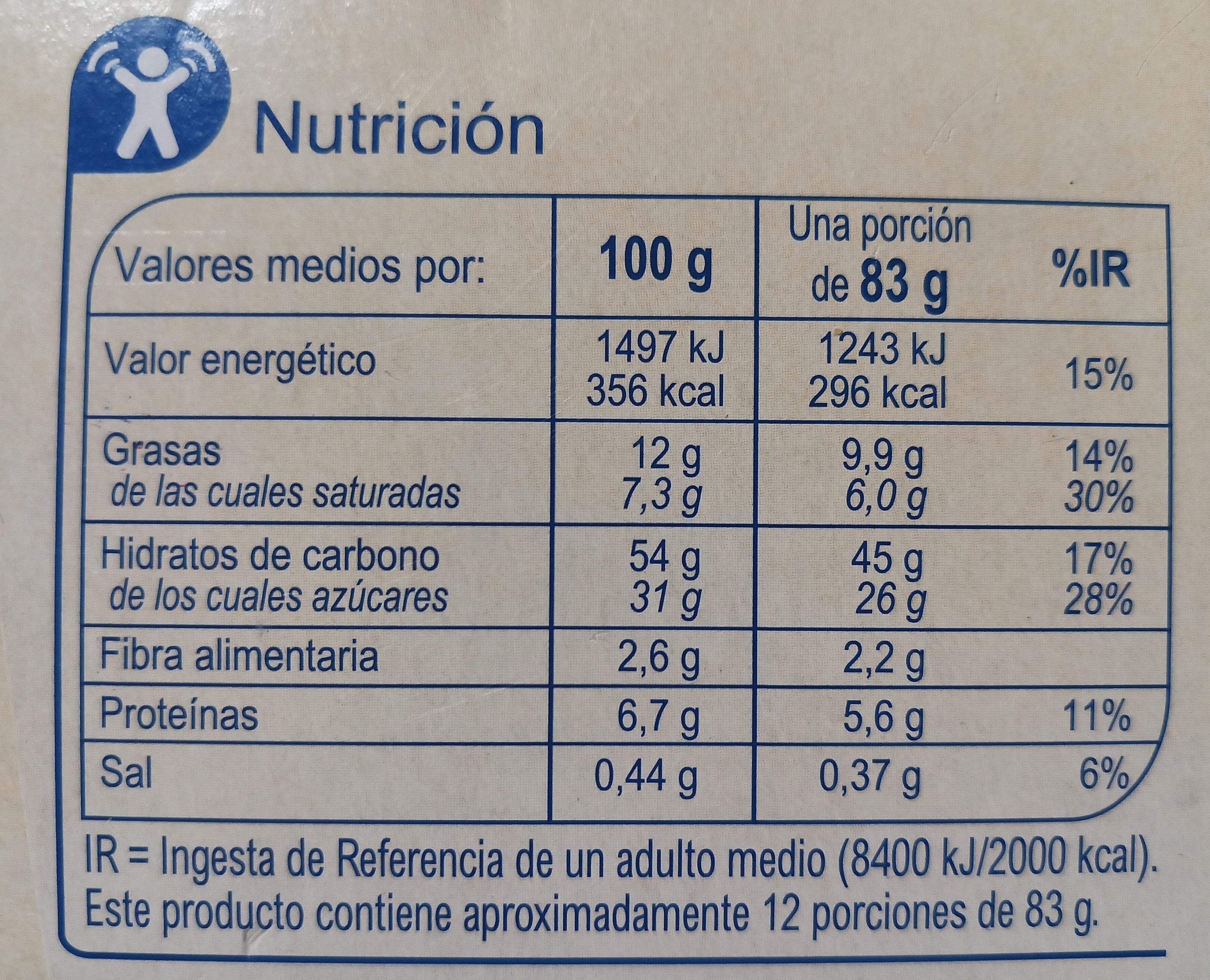 Panettone Tradicional - Información nutricional - es