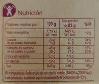 Panettone Con Pepitas De Chocolate - Nutrition facts - es