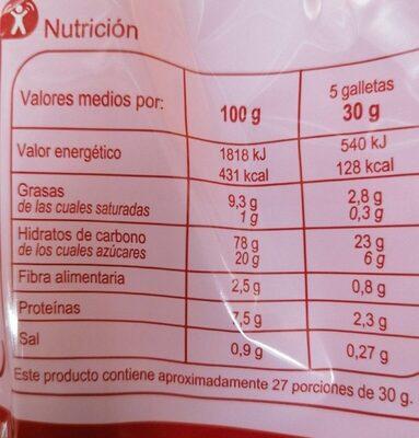 Galleta María - Informations nutritionnelles - es