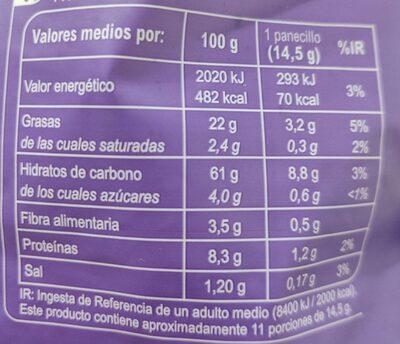 Panecillos ajo y perejil - Informació nutricional - es