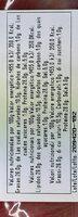 Paleta de cebo ibérica 50%de raza ibérica - Voedingswaarden - es
