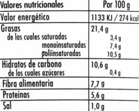 Hummus Sabor a barbacoa - Informations nutritionnelles