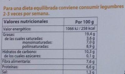 Hummus de lentejas - Informació nutricional