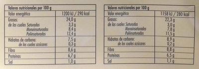 Hummus clásico plus - Información nutricional - es