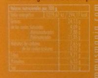 Hummus Receta Clásica - Información nutricional