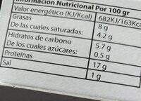 Hamburguesas - Valori nutrizionali - es