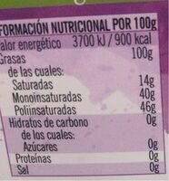 Aceite de sésamo - Voedingswaarden - es