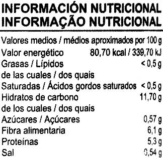 Alubia blanca cocida - Nutrition facts - es