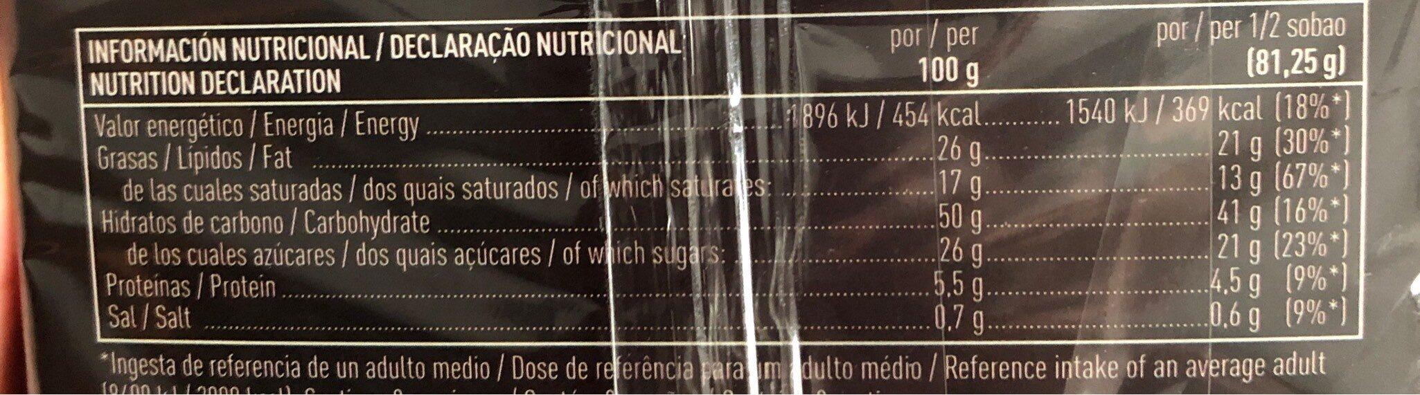 Sobaos pasiegos elaborados con mantequilla i.g.p. - Voedingswaarden - es