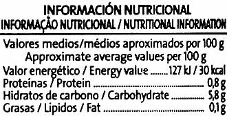 "Cebollitas encurtidas ""Hipercor"" - Información nutricional"