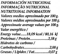 Brotes de judía mungo en conserva - Información nutricional - es
