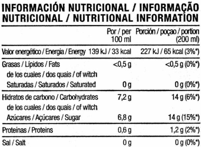 Zumo de pomelo rosa exprimido - Información nutricional