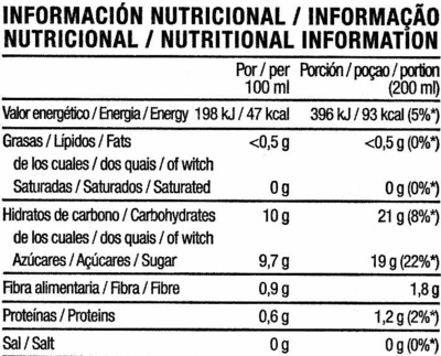 Zumo multifrutas - Nutrition facts