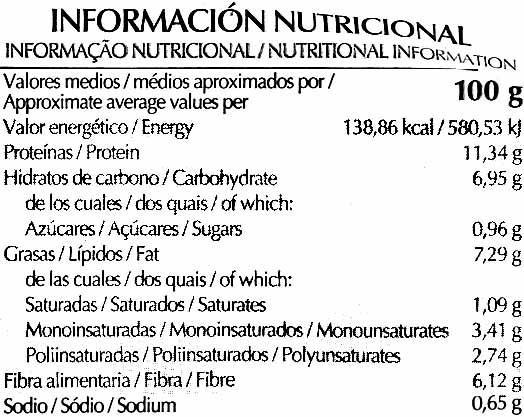 Hamburguesa vegetal de brócoli - Información nutricional