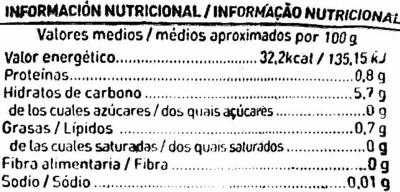 """Cebolla troceada congelada """"Aliada"""" - Información nutricional"""