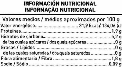 """Alcachofas troceadas congeladas """"Aliada"""" - Información nutricional"""