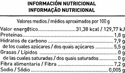 Salteado de verduras asadas - Nutrition facts