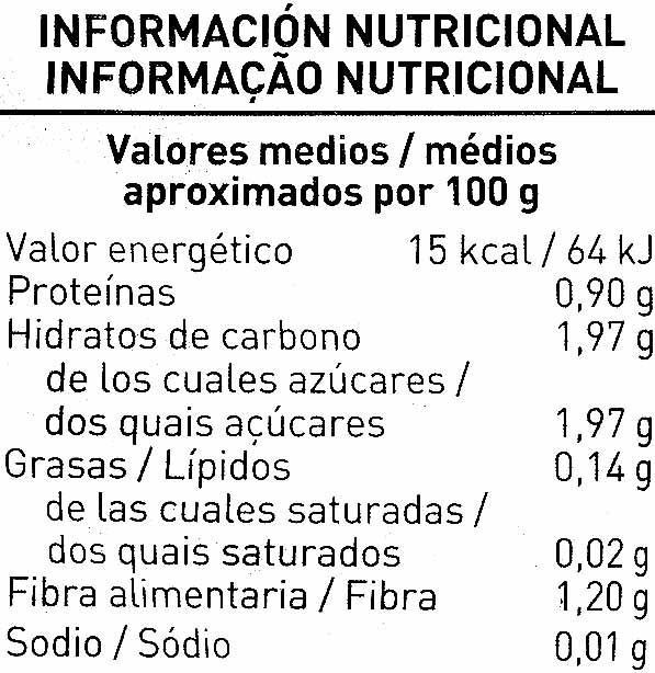Lechuga Iceberg - Nutrition facts - es