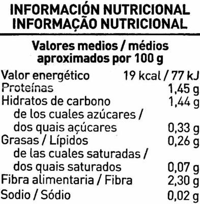 Ensalada gourmet - Voedingswaarden