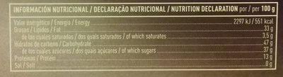 Empiñonadas - Informations nutritionnelles - es