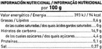 Guisantes muy tiernos - Información nutricional