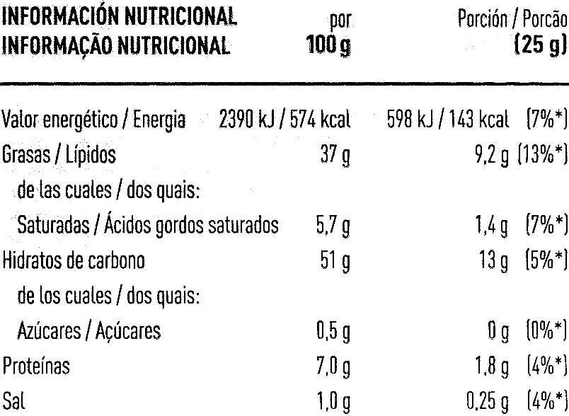 Patatas fritas lisas en aceite de oliva - Informations nutritionnelles - es