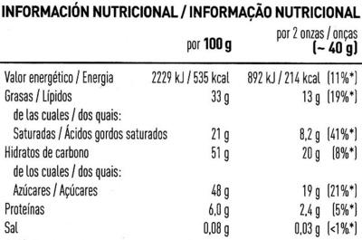 Cobertura de chocolate negro especial repostería - Información nutricional