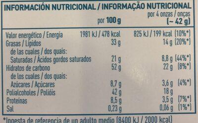Chocolate con leche con edulcorantes sin azúcares añadidos - Nutrition facts