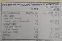 Chocolate negro con edulcorante sin azúcares - Voedigswaarden