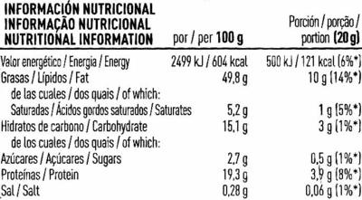 Semillas de girasol con cáscara tostadas con sal - Información nutricional