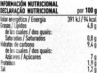 Salsa napolitana - Información nutricional