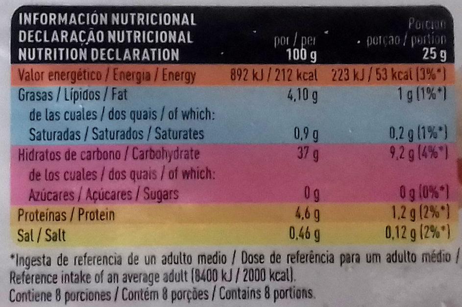 Tortillas de maiz - Información nutricional