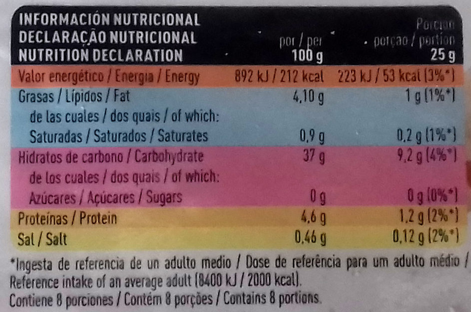 8 Tortillas de Maíz - Información nutricional